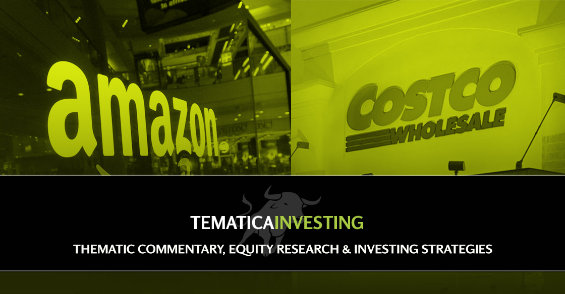 Scaling into Costco as it continues to deliver impressive results