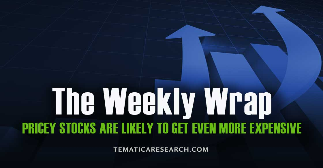 WEEKLY WRAP: Pricey Stocks are Likely to Get Even More Expensive