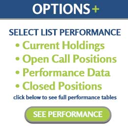 Tematica Options Plus Performance Tables