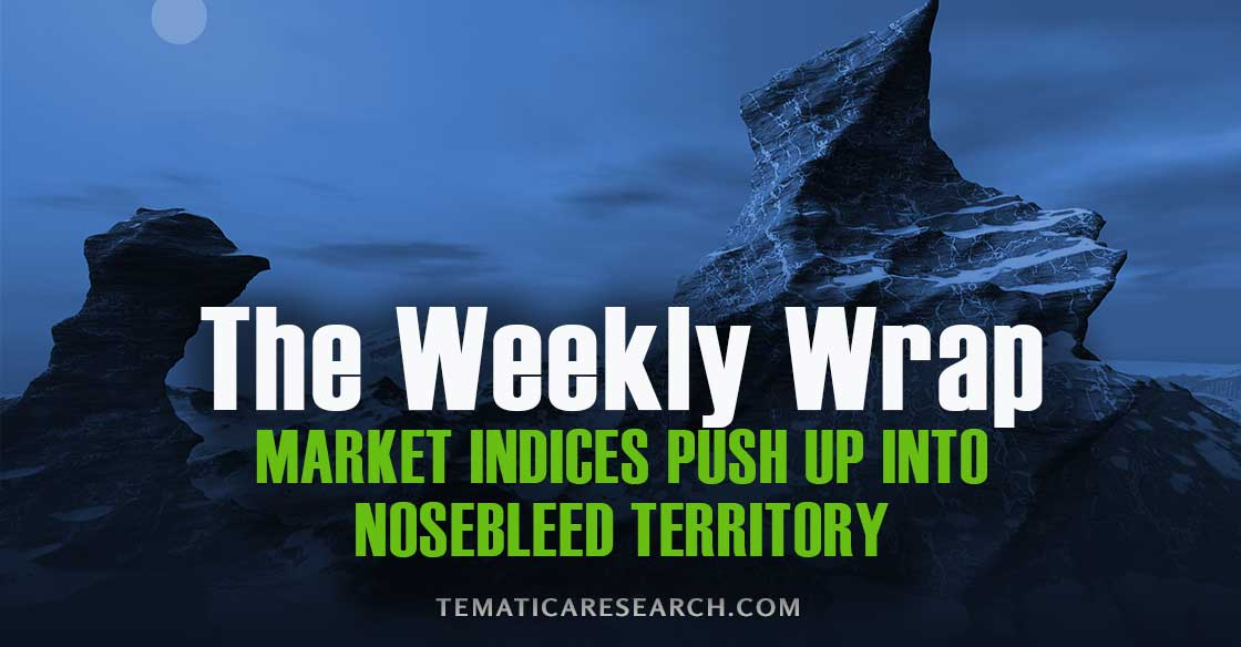 Market Indices Push Up into Nosebleed Territory