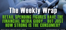 Weekly Wrap: Retail Spending Figures Have the Financial Media Giddy, 