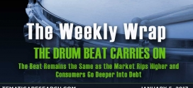 WEEKLY WRAP: The Drum Beat Carries On