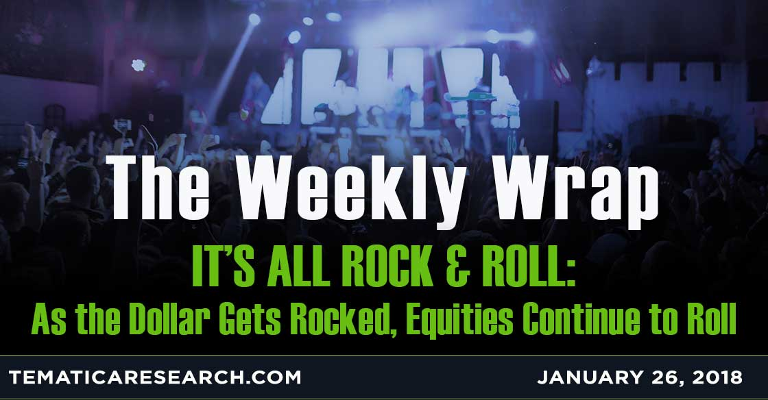 It's Still Rock & Roll: As the Dollar Gets Rocked, Equities Continue to Roll
