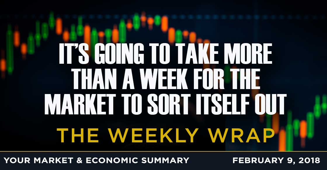 It's Going to Take More Than a Week for the Market to Sort Itself Out