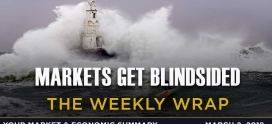 Weekly Wrap: Markets Get Blindsided