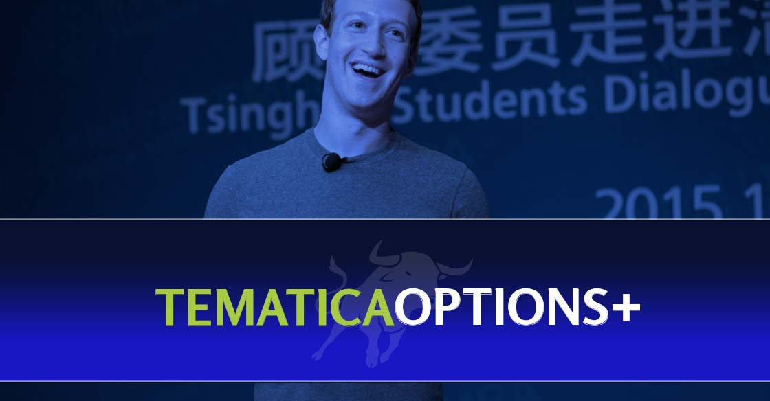 Betting against Facebook's Outlook and Scaling into a call option position