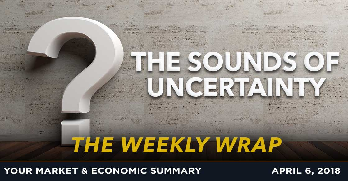 Weekly Wrap: The Sounds of Uncertainty