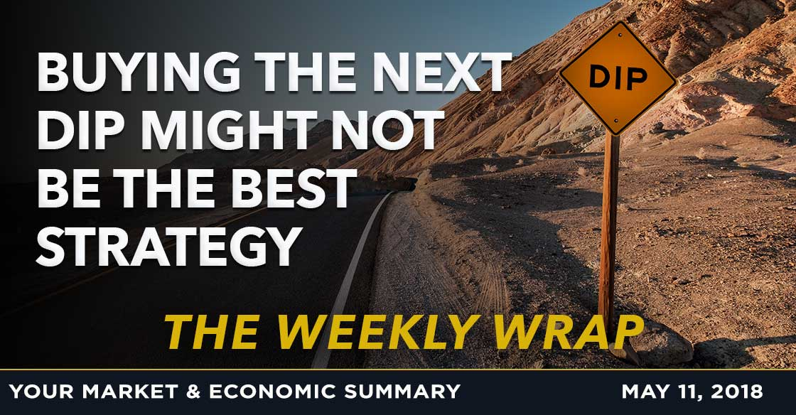 WEEKLY WRAP: Buying the Next Dip Might Not Be the Best Strategy