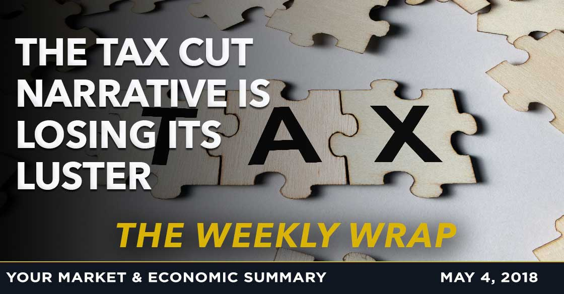 MAY 4 WEEKLY WRAP: The Tax Cut Narrative is Losing its Luster