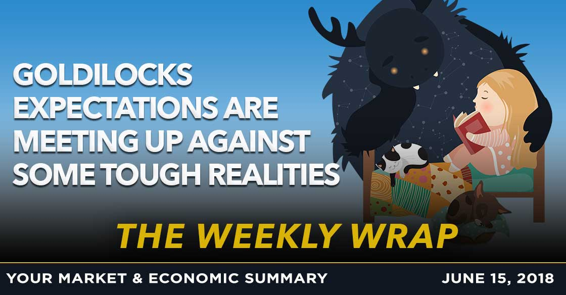 WEEKLY WRAP: Goldilocks expectations are meeting up against some tough realities