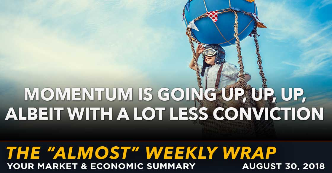 Weekly Wrap: Momentum is Going Up Up Up, Albeit With a Lot Less Conviction