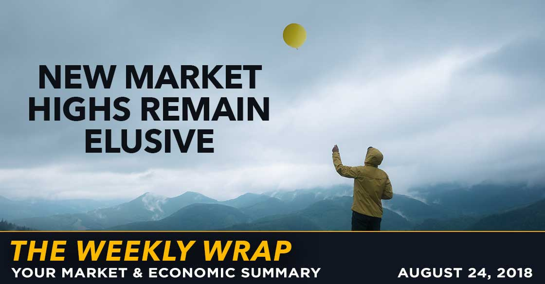Weekly Wrap: New Highs Remain Elusive as the Economic Data Comes Up Short