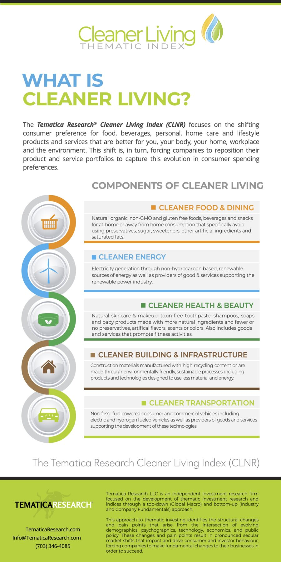 What is cleaner living infographic